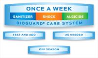 Bioguard Product Badges